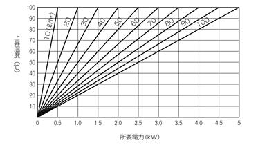 重油流量表_アオイ電熱   設計資料